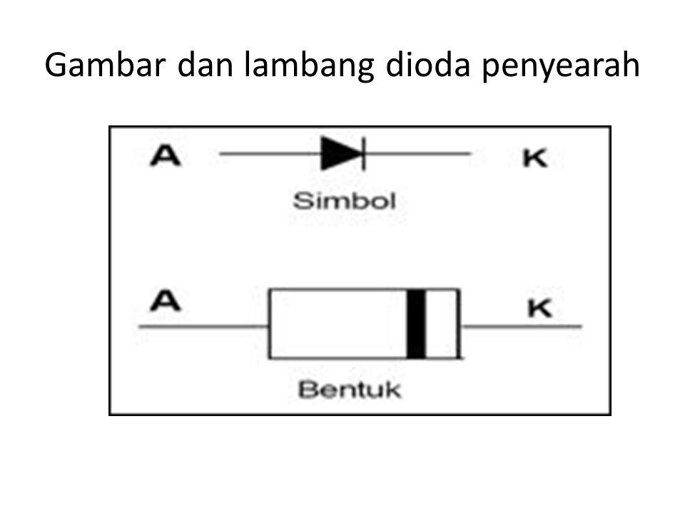 Gambar dan lambang dioda penyearah