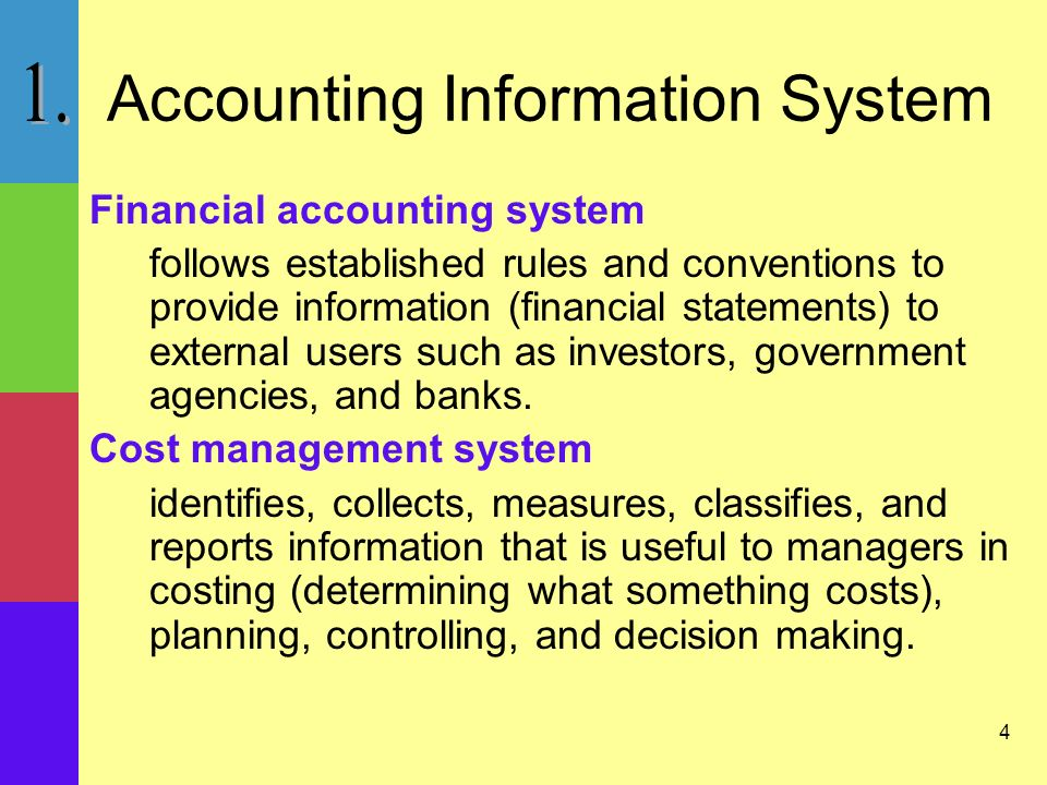 5 Subsystems of the Accounting Information System