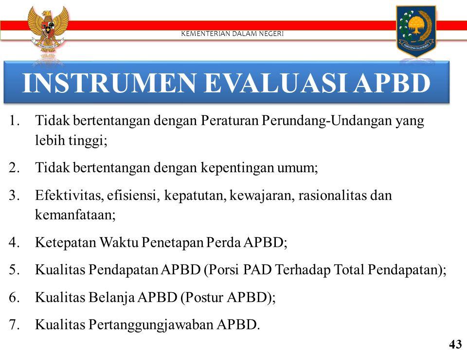 INSTRUMEN EVALUASI APBD 1.Tidak bertentangan dengan Peraturan Perundang-Undangan yang lebih tinggi; 2.Tidak bertentangan dengan kepentingan umum; 3.Ef