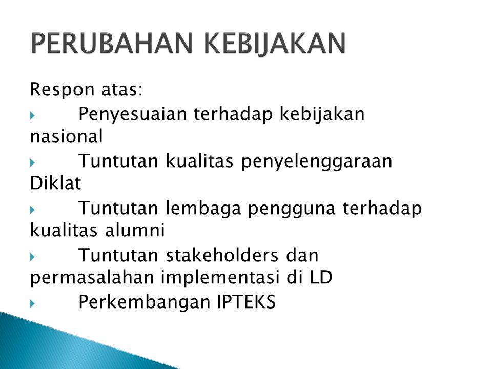 Respon atas:  Penyesuaian terhadap kebijakan nasional  Tuntutan kualitas penyelenggaraan Diklat  Tuntutan lembaga pengguna terhadap kualitas alumni  Tuntutan stakeholders dan permasalahan implementasi di LD  Perkembangan IPTEKS