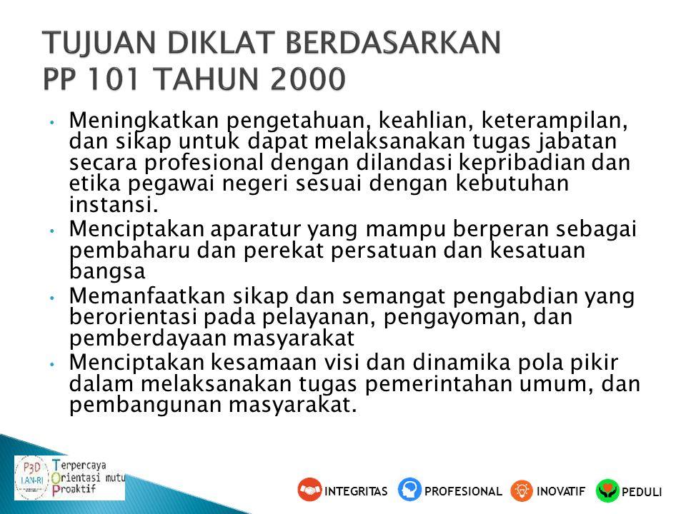 Meningkatkan pengetahuan, keahlian, keterampilan, dan sikap untuk dapat melaksanakan tugas jabatan secara profesional dengan dilandasi kepribadian dan etika pegawai negeri sesuai dengan kebutuhan instansi.