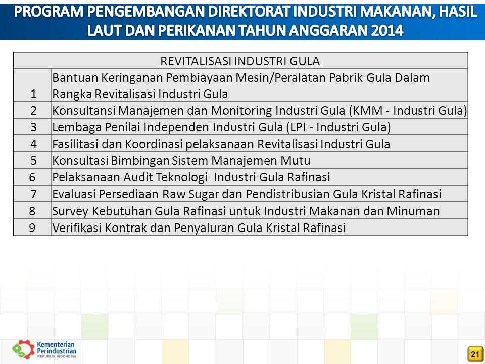 21 REVITALISASI INDUSTRI GULA 1 Bantuan Keringanan Pembiayaan Mesin/Peralatan Pabrik Gula Dalam Rangka Revitalisasi Industri Gula 2Konsultansi Manajemen dan Monitoring Industri Gula (KMM - Industri Gula) 3Lembaga Penilai Independen Industri Gula (LPI - Industri Gula) 4Fasilitasi dan Koordinasi pelaksanaan Revitalisasi Industri Gula 5Konsultasi Bimbingan Sistem Manajemen Mutu 6Pelaksanaan Audit Teknologi Industri Gula Rafinasi 7Evaluasi Persediaan Raw Sugar dan Pendistribusian Gula Kristal Rafinasi 8Survey Kebutuhan Gula Rafinasi untuk Industri Makanan dan Minuman 9Verifikasi Kontrak dan Penyaluran Gula Kristal Rafinasi