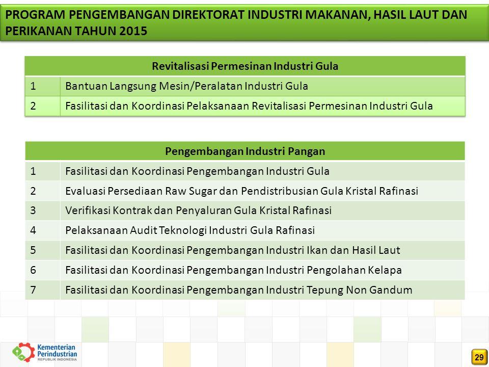 29 PROGRAM PENGEMBANGAN DIREKTORAT INDUSTRI MAKANAN, HASIL LAUT DAN PERIKANAN TAHUN 2015 Pengembangan Industri Pangan 1Fasilitasi dan Koordinasi Pengembangan Industri Gula 2Evaluasi Persediaan Raw Sugar dan Pendistribusian Gula Kristal Rafinasi 3Verifikasi Kontrak dan Penyaluran Gula Kristal Rafinasi 4Pelaksanaan Audit Teknologi Industri Gula Rafinasi 5Fasilitasi dan Koordinasi Pengembangan Industri Ikan dan Hasil Laut 6Fasilitasi dan Koordinasi Pengembangan Industri Pengolahan Kelapa 7Fasilitasi dan Koordinasi Pengembangan Industri Tepung Non Gandum