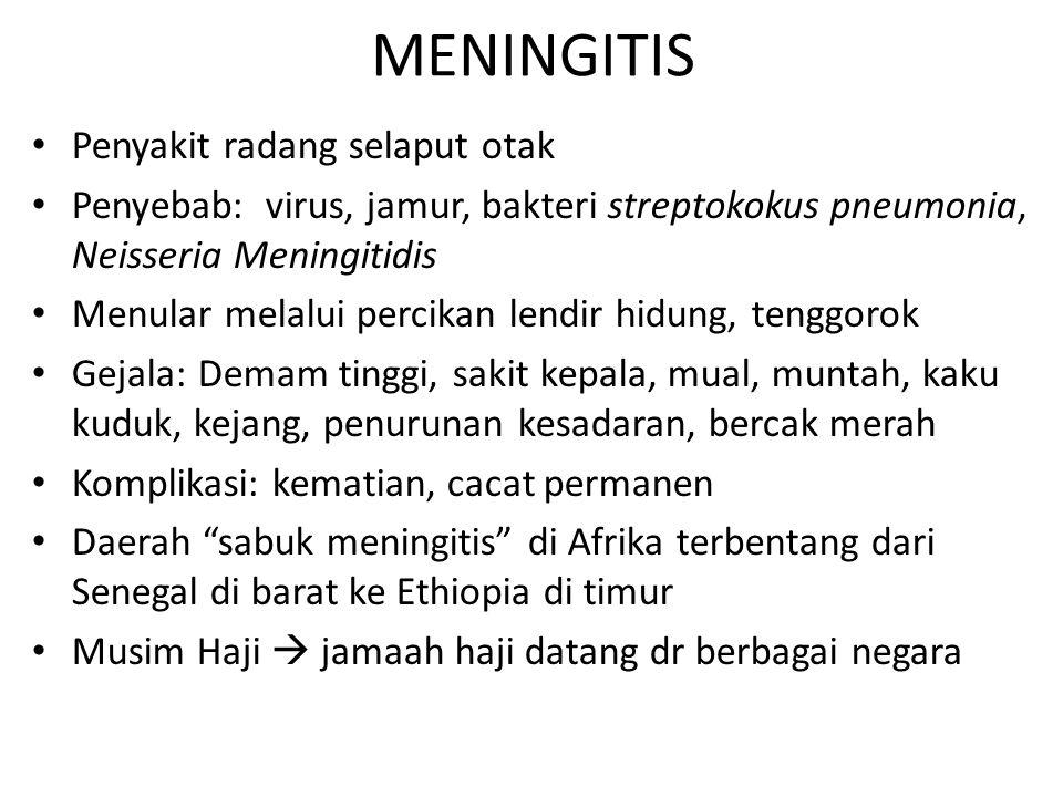 Penyakit radang selaput otak Penyebab: virus, jamur, bakteri streptokokus pneumonia, Neisseria Meningitidis Menular melalui percikan lendir hidung, tenggorok Gejala: Demam tinggi, sakit kepala, mual, muntah, kaku kuduk, kejang, penurunan kesadaran, bercak merah Komplikasi: kematian, cacat permanen Daerah sabuk meningitis di Afrika terbentang dari Senegal di barat ke Ethiopia di timur Musim Haji  jamaah haji datang dr berbagai negara MENINGITIS