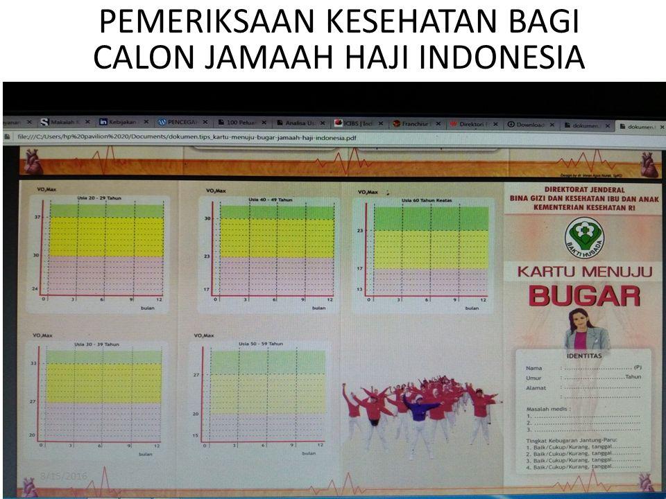 8/15/2016 PEMERIKSAAN KESEHATAN BAGI CALON JAMAAH HAJI INDONESIA