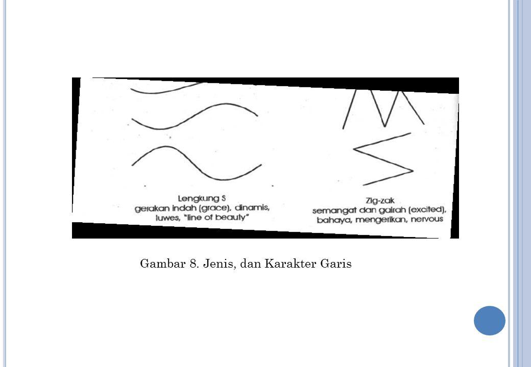 Gambar 8. Jenis, dan Karakter Garis