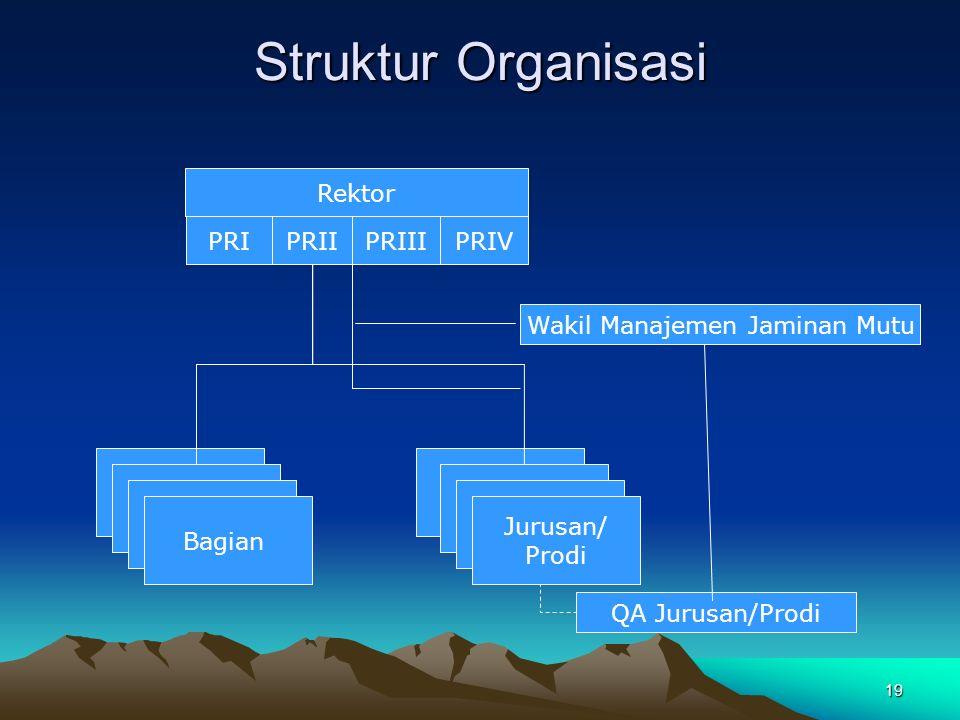 19 Struktur Organisasi Rektor Bagian Jurusan/ Prodi PRIPRIIPRIII Wakil Manajemen Jaminan Mutu QA Jurusan/Prodi Bagian Jurusan/ Prodi PRIV