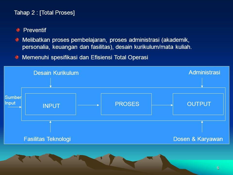 7 Tahap 3 : [Orientasi Program] Proaktif Mutu dikaitkan dengan rencana strategis Perguruan Tinggi Memenuhi spesifikasi dan Efisiensi Total Operasi