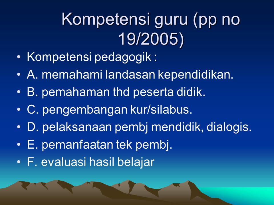 Kompetensi guru (pp no 19/2005) Kompetensi pedagogik : A. memahami landasan kependidikan. B. pemahaman thd peserta didik. C. pengembangan kur/silabus.