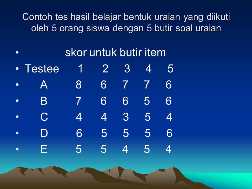 Contoh tes hasil belajar bentuk uraian yang diikuti oleh 5 orang siswa dengan 5 butir soal uraian skor untuk butir item Testee 1 2 3 4 5 A 8 6 7 7 6 B 7 6 6 5 6 C 4 4 3 5 4 D 6 5 5 5 6 E 5 5 4 5 4