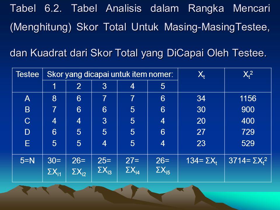 Tabel 6.2. Tabel Analisis dalam Rangka Mencari (Menghitung) Skor Total Untuk Masing-MasingTestee, dan Kuadrat dari Skor Total yang DiCapai Oleh Testee