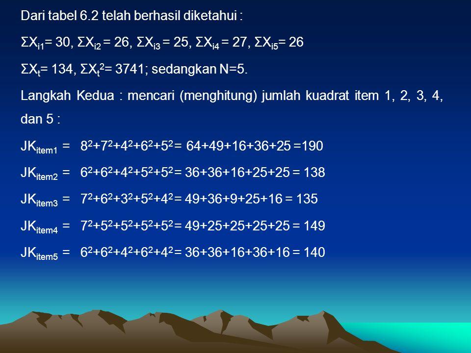 Dari tabel 6.2 telah berhasil diketahui : ΣX i1 = 30, ΣX i2 = 26, ΣX i3 = 25, ΣX i4 = 27, ΣX i5 = 26 ΣX t = 134, ΣX t 2 = 3741; sedangkan N=5.