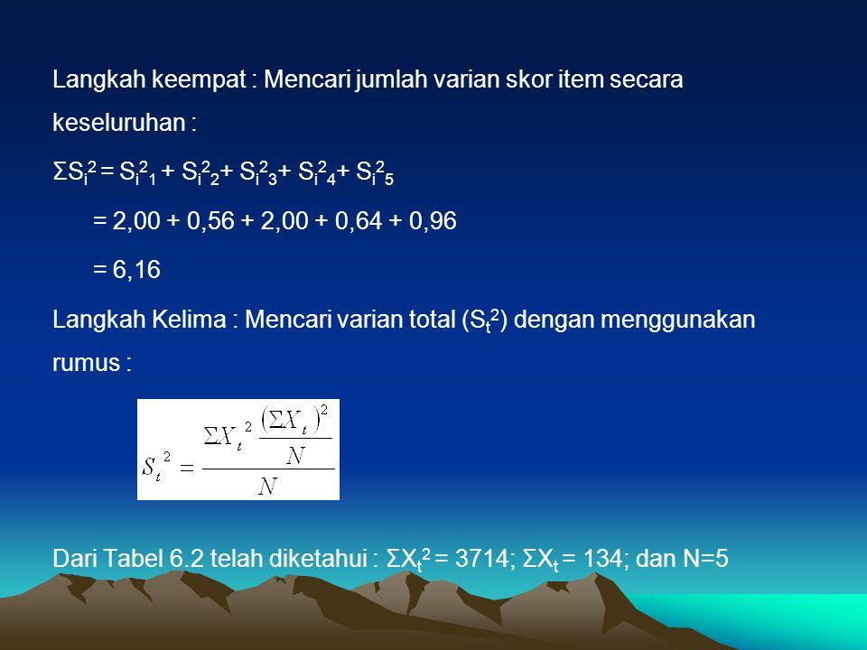 Langkah keempat : Mencari jumlah varian skor item secara keseluruhan : ΣS i 2 = S i 2 1 + S i 2 2 + S i 2 3 + S i 2 4 + S i 2 5 = 2,00 + 0,56 + 2,00 + 0,64 + 0,96 = 6,16 Langkah Kelima : Mencari varian total (S t 2 ) dengan menggunakan rumus : Dari Tabel 6.2 telah diketahui : ΣX t 2 = 3714; ΣX t = 134; dan N=5
