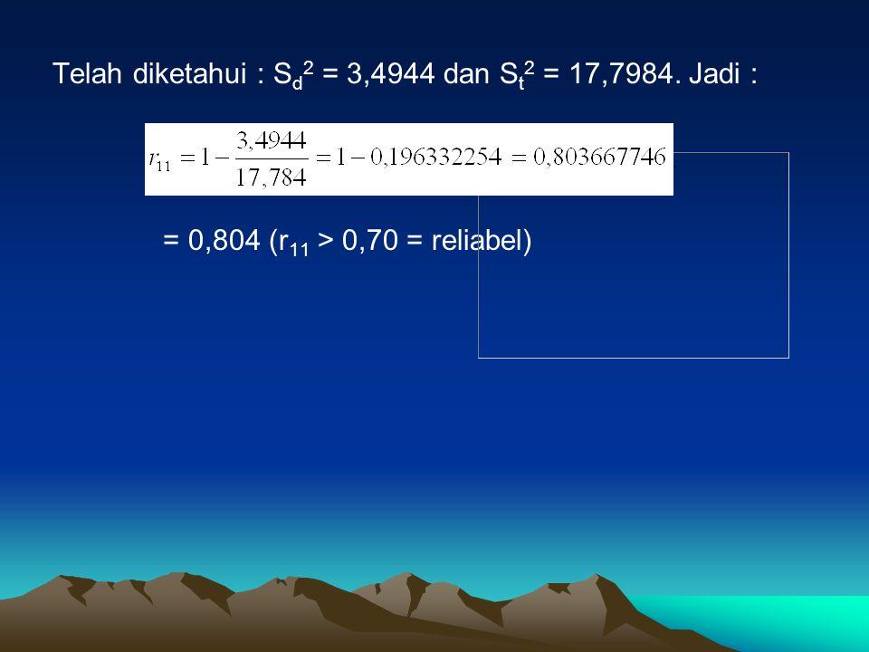 Telah diketahui : S d 2 = 3,4944 dan S t 2 = 17,7984. Jadi : = 0,804 (r 11 > 0,70 = reliabel)
