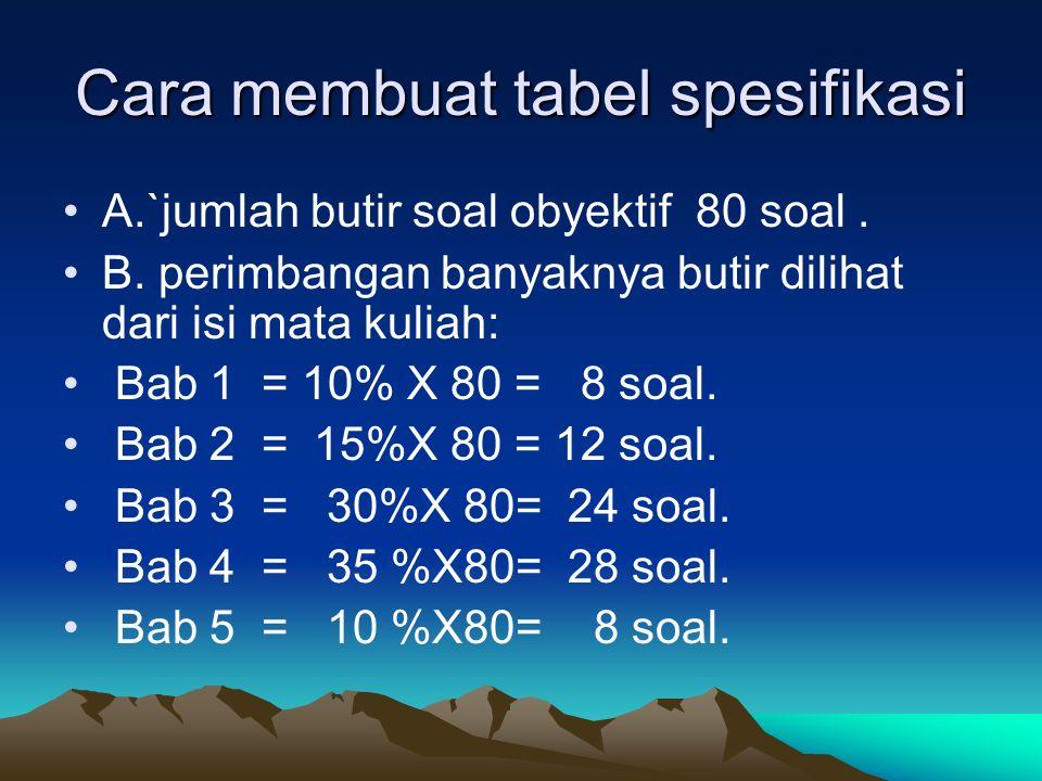 Cara membuat tabel spesifikasi A.`jumlah butir soal obyektif 80 soal. B. perimbangan banyaknya butir dilihat dari isi mata kuliah: Bab 1 = 10% X 80 =
