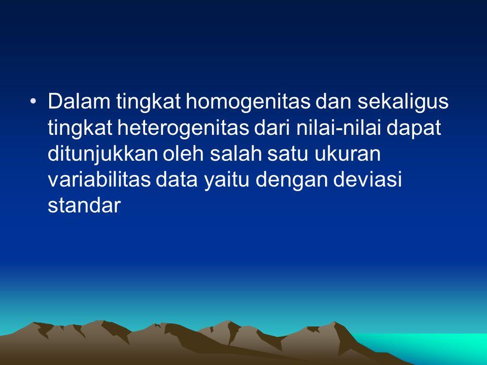 Dalam tingkat homogenitas dan sekaligus tingkat heterogenitas dari nilai-nilai dapat ditunjukkan oleh salah satu ukuran variabilitas data yaitu dengan