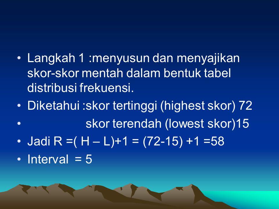 Langkah 1 :menyusun dan menyajikan skor-skor mentah dalam bentuk tabel distribusi frekuensi. Diketahui :skor tertinggi (highest skor) 72 skor terendah