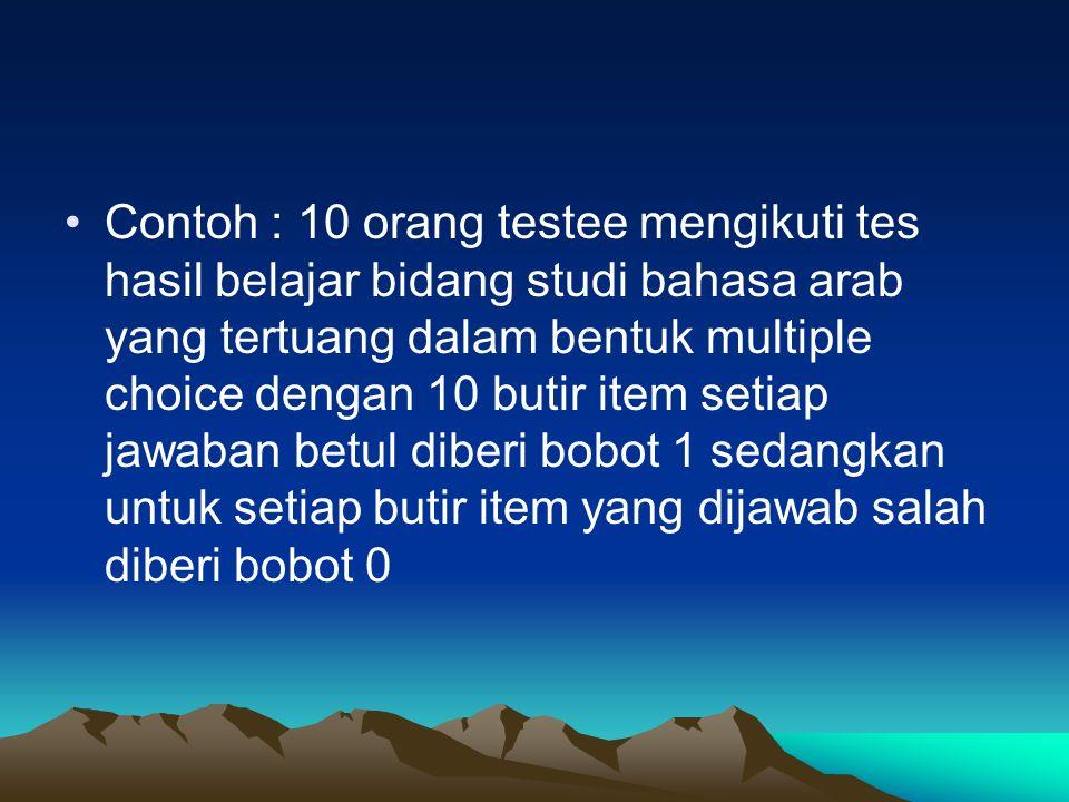 Contoh : 10 orang testee mengikuti tes hasil belajar bidang studi bahasa arab yang tertuang dalam bentuk multiple choice dengan 10 butir item setiap j