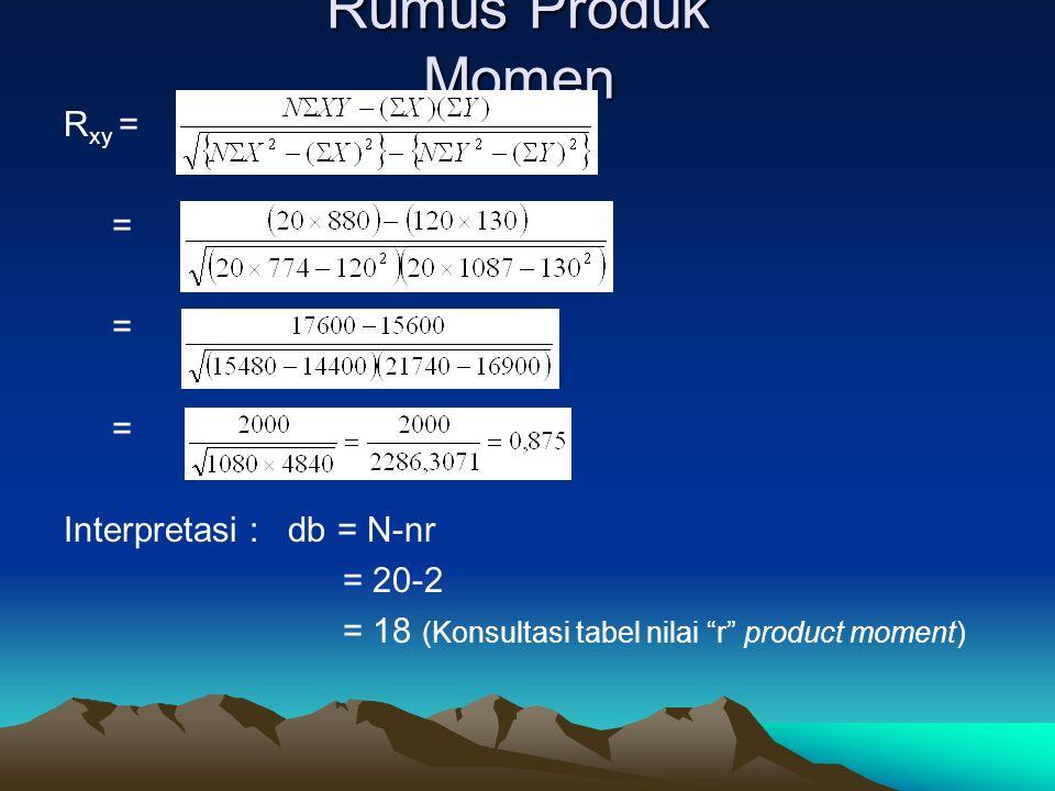 Rumus Produk Momen R xy = = = = Interpretasi : db = N-nr = 20-2 = 18 (Konsultasi tabel nilai r product moment)