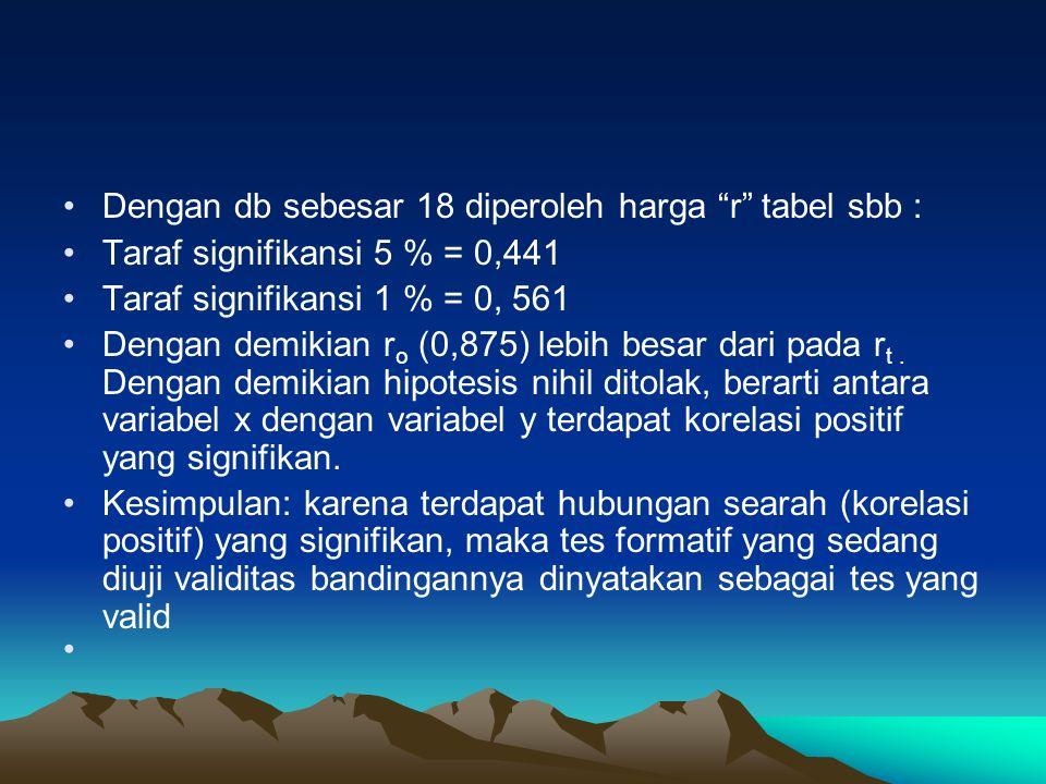 "Dengan db sebesar 18 diperoleh harga ""r"" tabel sbb : Taraf signifikansi 5 % = 0,441 Taraf signifikansi 1 % = 0, 561 Dengan demikian r o (0,875) lebih"