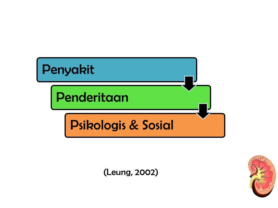 (Leung, 2002) PenyakitPenderitaanPsikologis & Sosial