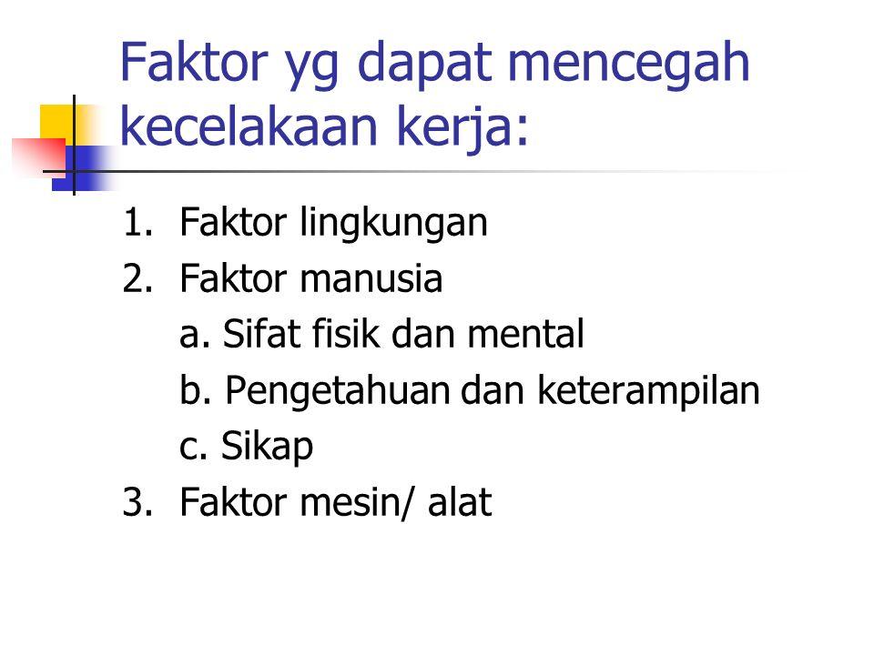Faktor yg dapat mencegah kecelakaan kerja: 1. Faktor lingkungan 2. Faktor manusia a. Sifat fisik dan mental b. Pengetahuan dan keterampilan c. Sikap 3