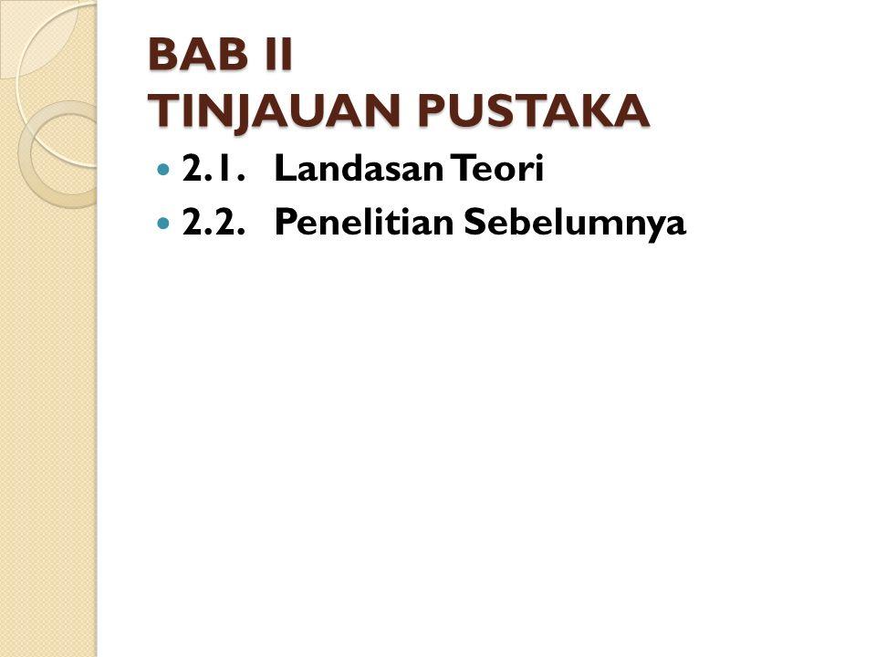 BAB II TINJAUAN PUSTAKA 2.1. Landasan Teori 2.2. Penelitian Sebelumnya