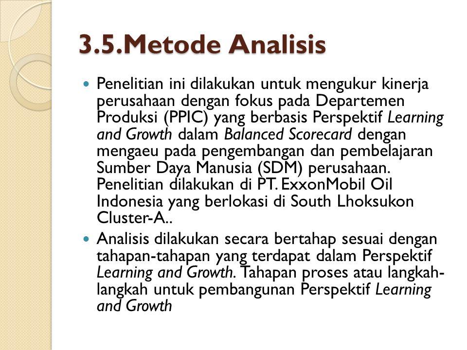 3.5.Metode Analisis Penelitian ini dilakukan untuk mengukur kinerja perusahaan dengan fokus pada Departemen Produksi (PPIC) yang berbasis Perspektif L