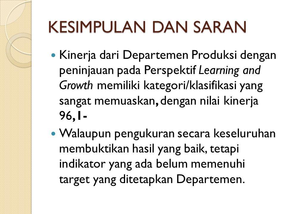 KESIMPULAN DAN SARAN Kinerja dari Departemen Produksi dengan peninjauan pada Perspektif Learning and Growth memiliki kategori/klasifikasi yang sangat