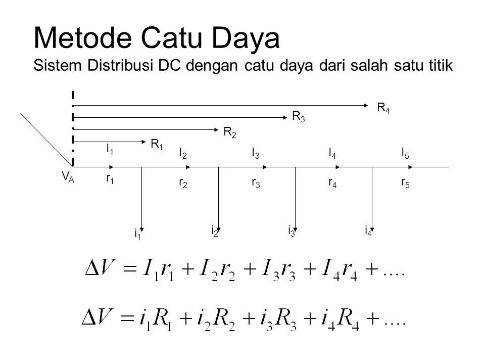 Metode Catu Daya Sistem Distribusi DC dengan catu daya dari salah satu titik i1i1 i2i2 i3i3 i4i4 I1I1 I2I2 I3I3 I4I4 I5I5 r1r1 r2r2 r3r3 r4r4 r5r5 R1R1 R2R2 R3R3 R4R4 VAVA