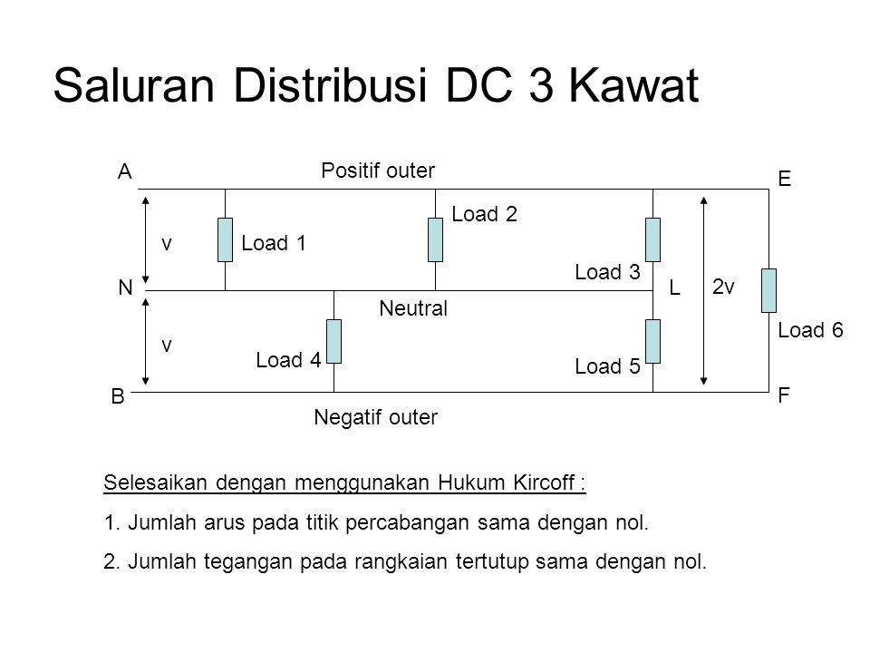 Saluran Distribusi DC 3 Kawat A B N E F L Load 1 Load 2 Load 3 Load 4 Load 5 Load 6 v v 2v Positif outer Negatif outer Neutral Selesaikan dengan menggunakan Hukum Kircoff : 1.