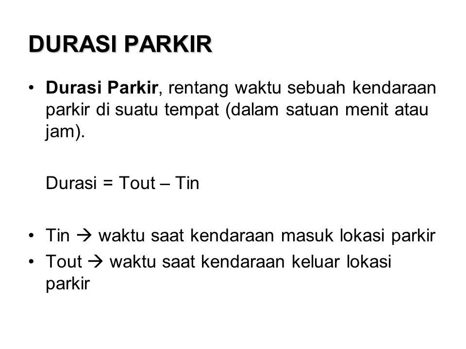 DURASI PARKIR Durasi Parkir, rentang waktu sebuah kendaraan parkir di suatu tempat (dalam satuan menit atau jam). Durasi = Tout – Tin Tin  waktu saat