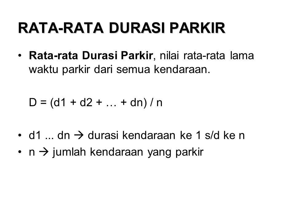 RATA-RATA DURASI PARKIR Rata-rata Durasi Parkir, nilai rata-rata lama waktu parkir dari semua kendaraan. D = (d1 + d2 + … + dn) / n d1... dn  durasi