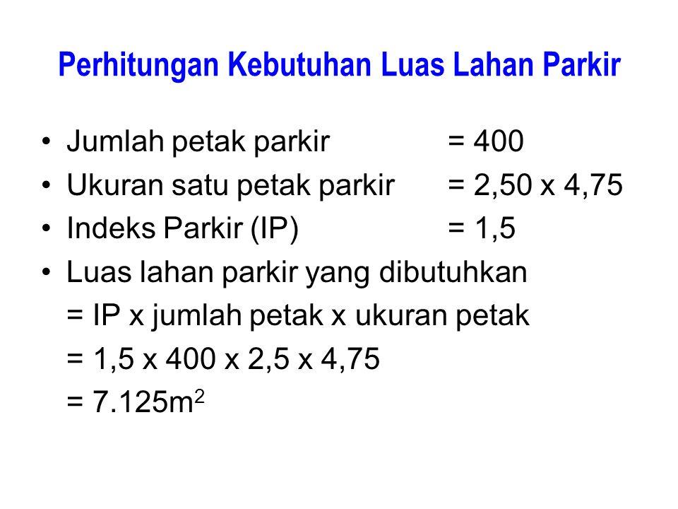 Perhitungan Kebutuhan Luas Lahan Parkir Jumlah petak parkir= 400 Ukuran satu petak parkir= 2,50 x 4,75 Indeks Parkir (IP)= 1,5 Luas lahan parkir yang dibutuhkan = IP x jumlah petak x ukuran petak = 1,5 x 400 x 2,5 x 4,75 = 7.125m 2