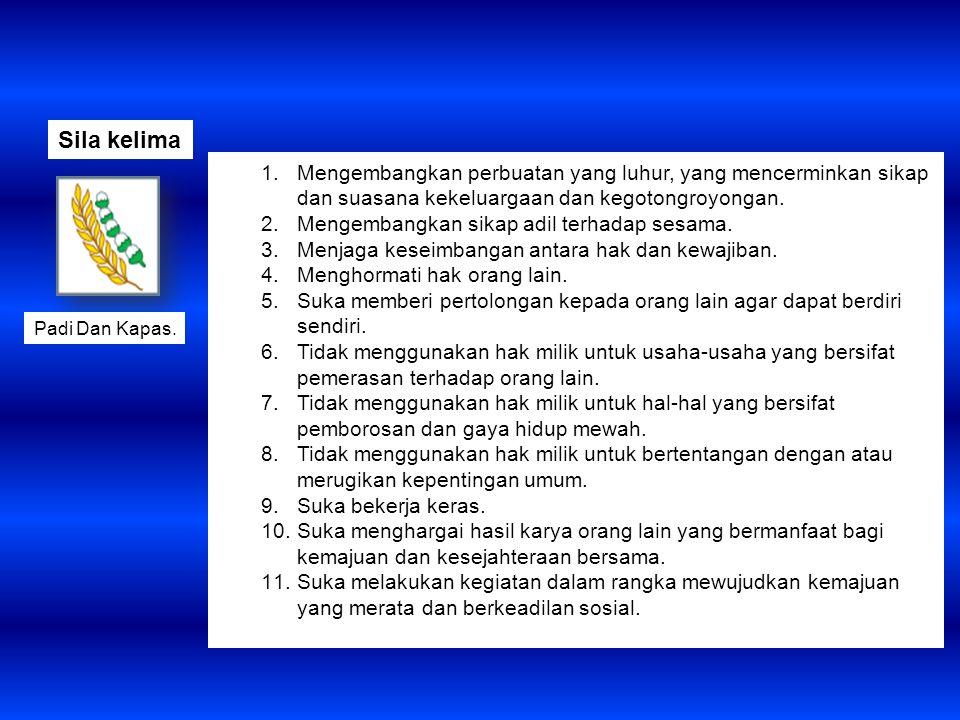 1.Sebagai warga negara dan warga masyarakat, setiap manusia Indonesia mempunyai kedudukan, hak, dan kewajiban yang sama. 2.Tidak boleh memaksakan kehe