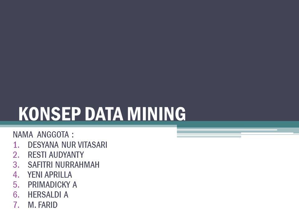 PENGERTIAN DATA MINING DATA Rekaman atau catatan terhadap fakta / transaksi / obyek Ekstraksi informasi yang implisit, tidak diketahui sebelumnya, dan berpotensi berguna.