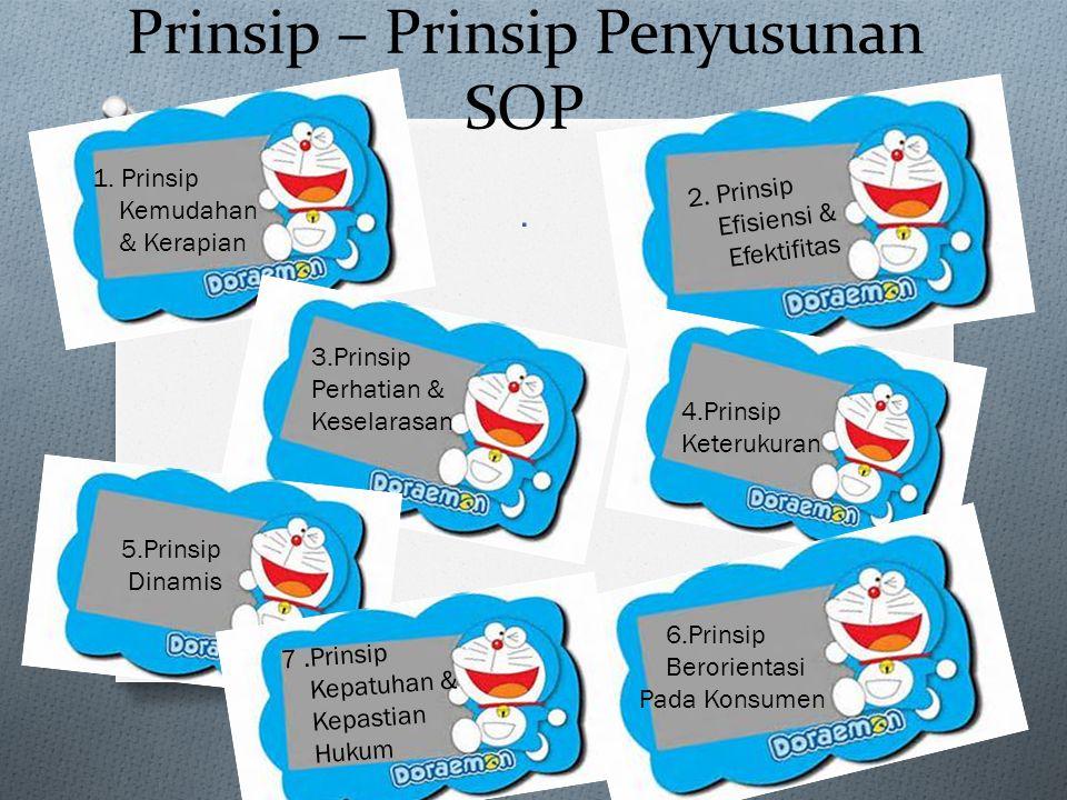 Prinsip – Prinsip Penyusunan SOP. 2.