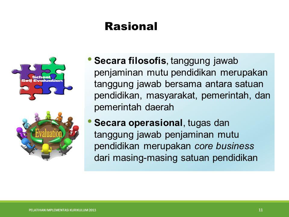 PELATIHAN IMPLEMENTASI KURIKULUM 2013 11 Secara filosofis, tanggung jawab penjaminan mutu pendidikan merupakan tanggung jawab bersama antara satuan pe