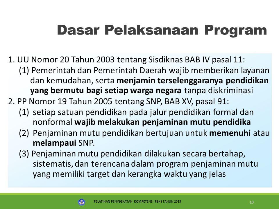 PELATIHAN PENINGKATAN KOMPETENSI PSKS TAHUN 2015 13 Dasar Pelaksanaan Program 1. UU Nomor 20 Tahun 2003 tentang Sisdiknas BAB IV pasal 11: (1) Pemerin