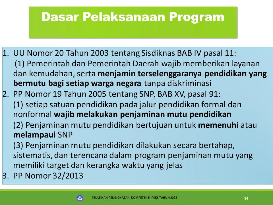PELATIHAN PENINGKATAN KOMPETENSI PSKS TAHUN 2015 14 Dasar Pelaksanaan Program 1.UU Nomor 20 Tahun 2003 tentang Sisdiknas BAB IV pasal 11: (1) Pemerint