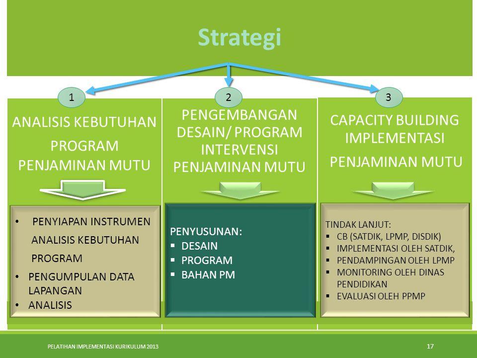 PELATIHAN IMPLEMENTASI KURIKULUM 2013 17 Strategi ANALISIS KEBUTUHAN PROGRAM PENJAMINAN MUTU PENGEMBANGAN DESAIN/ PROGRAM INTERVENSI PENJAMINAN MUTU C