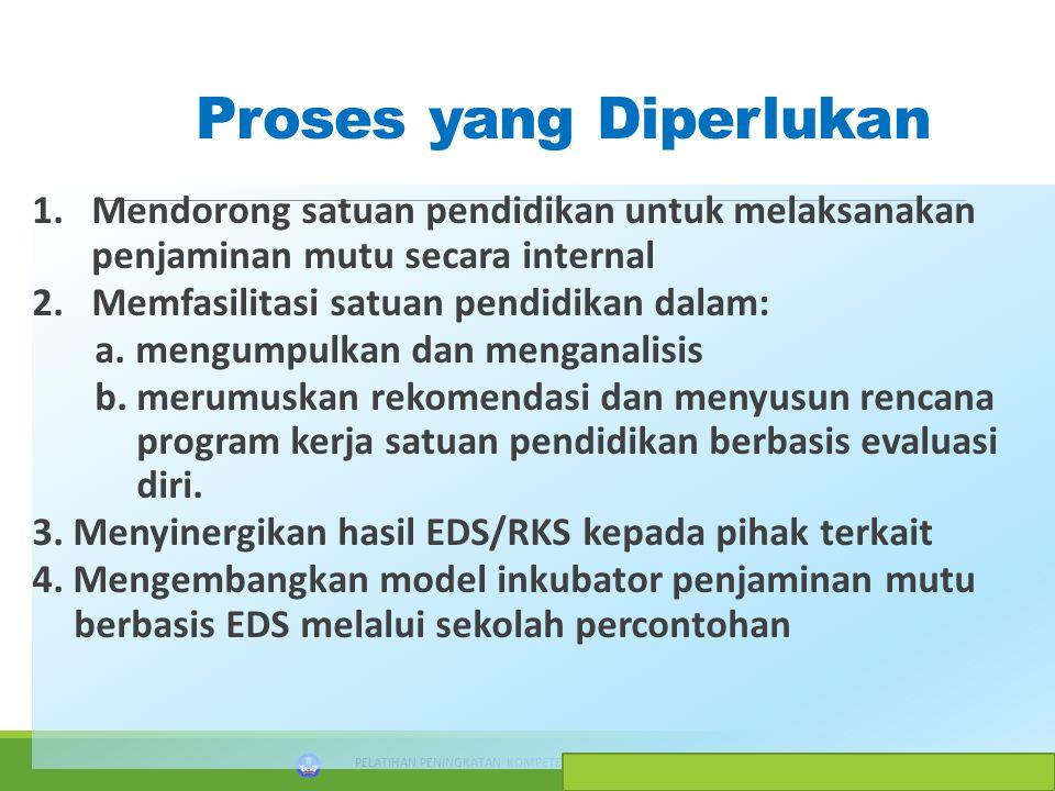 PELATIHAN PENINGKATAN KOMPETENSI PSKS TAHUN 2015 22 Proses yang Diperlukan 1.Mendorong satuan pendidikan untuk melaksanakan penjaminan mutu secara int