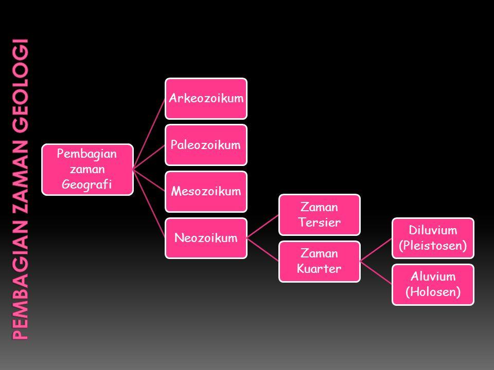 Pembagian zaman Geografi ArkeozoikumPaleozoikumMesozoikumNeozoikum Zaman Tersier Zaman Kuarter Diluvium (Pleistosen) Aluvium (Holosen)