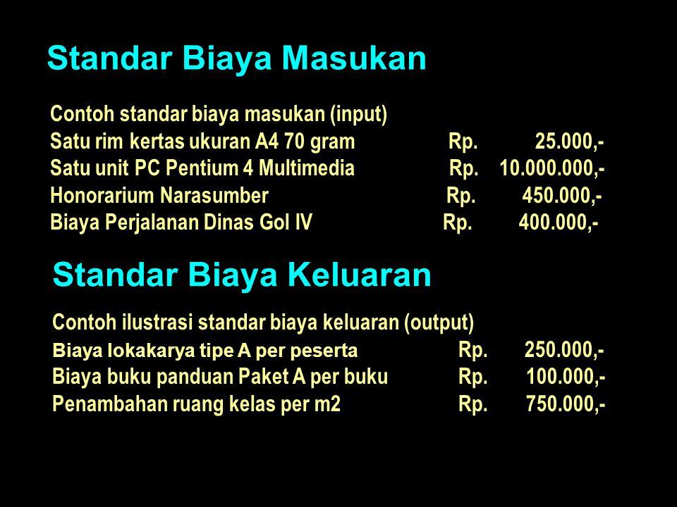 Standar Biaya Masukan Contoh standar biaya masukan (input) Satu rim kertas ukuran A4 70 gram Rp.