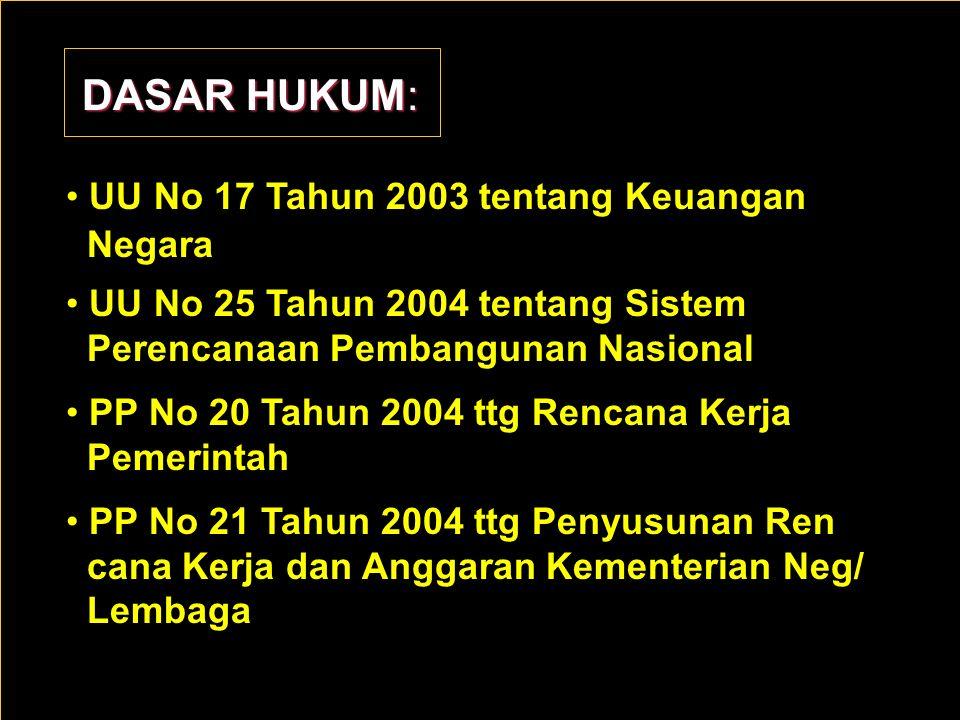 UU No 17 Tahun 2003 tentang Keuangan Negara UU No 25 Tahun 2004 tentang Sistem Perencanaan Pembangunan Nasional PP No 20 Tahun 2004 ttg Rencana Kerja Pemerintah PP No 21 Tahun 2004 ttg Penyusunan Ren cana Kerja dan Anggaran Kementerian Neg/ Lembaga DASAR HUKUM: