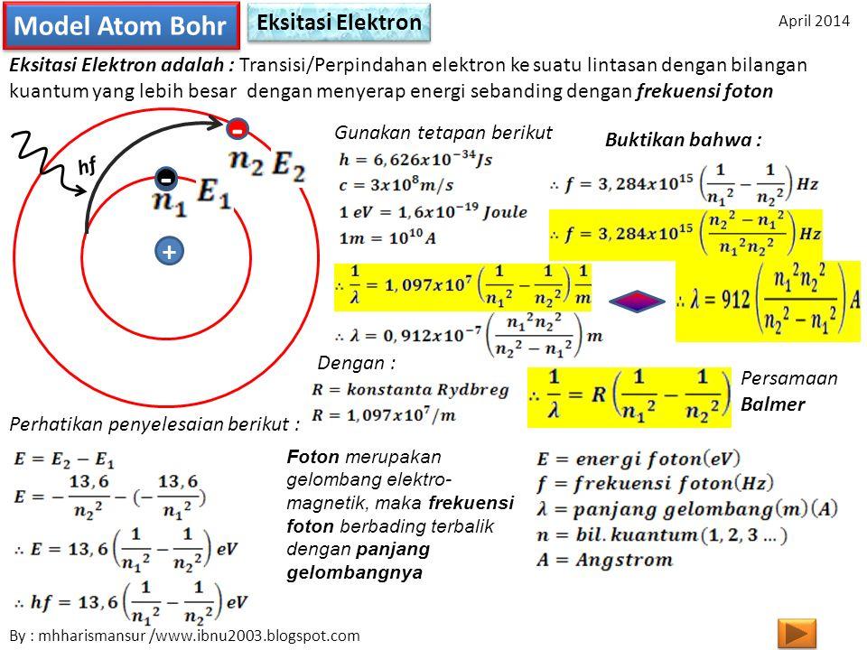 - Model Atom Bohr Eksitasi Elektron Eksitasi Elektron adalah : Transisi/Perpindahan elektron ke suatu lintasan dengan bilangan kuantum yang lebih besar dengan menyerap energi sebanding dengan frekuensi foton + - - hf Perhatikan penyelesaian berikut : Gunakan tetapan berikut Buktikan bahwa : Dengan : Persamaan Balmer Foton merupakan gelombang elektro- magnetik, maka frekuensi foton berbading terbalik dengan panjang gelombangnya By : mhharismansur /www.ibnu2003.blogspot.com April 2014