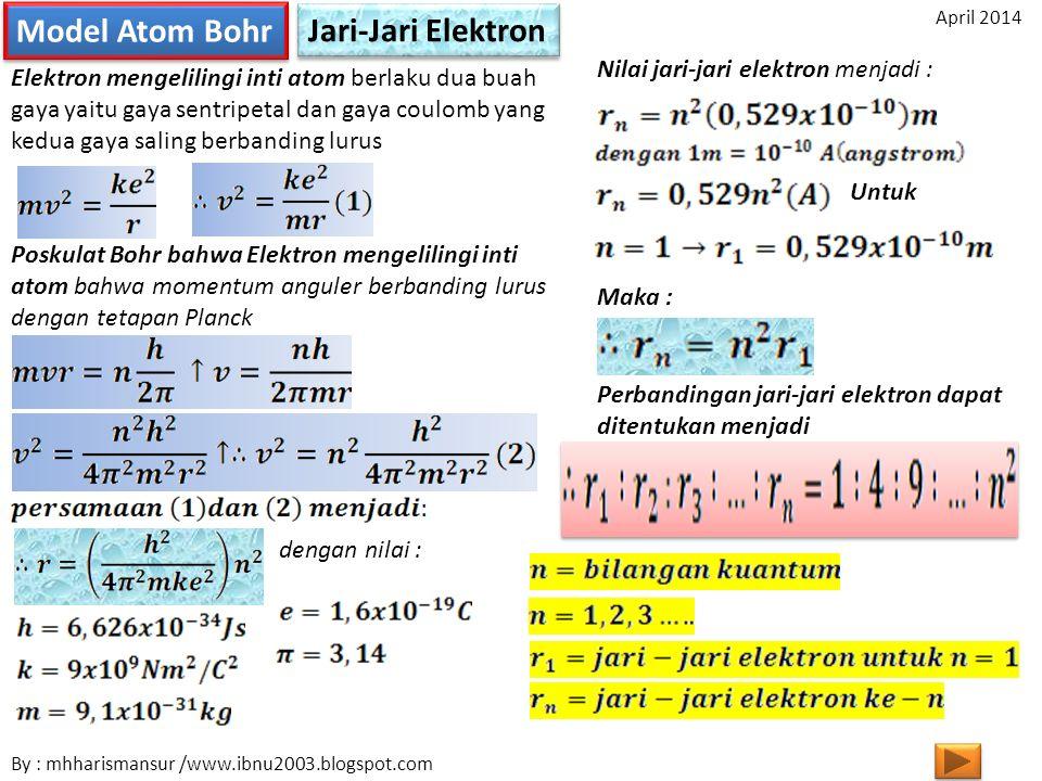 Model Atom Bohr Jari-Jari Elektron Elektron mengelilingi inti atom berlaku dua buah gaya yaitu gaya sentripetal dan gaya coulomb yang kedua gaya saling berbanding lurus Poskulat Bohr bahwa Elektron mengelilingi inti atom bahwa momentum anguler berbanding lurus dengan tetapan Planck dengan nilai : Nilai jari-jari elektron menjadi : Untuk Perbandingan jari-jari elektron dapat ditentukan menjadi Maka : By : mhharismansur /www.ibnu2003.blogspot.com April 2014