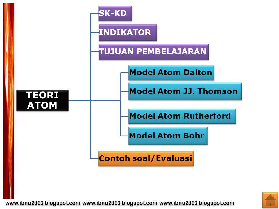 TEORI ATOM SK-KD INDIKATOR TUJUAN PEMBELAJARAN Model Atom Dalton Model Atom JJ.