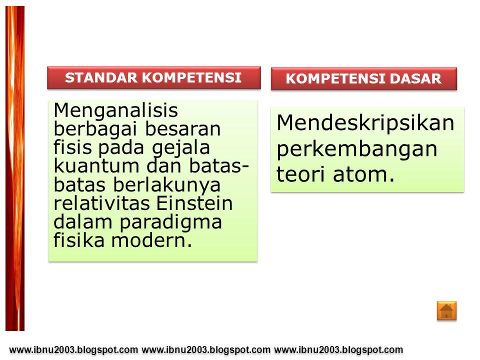 INDIKATOR PENCAPAIAN 1.Mendeskripsikan karakteristik teori atom Thomson 2.Mendeskripsikan karakteristik teori atom Rutherford 3.Mendeskripsikan karakteristik teori atom Niels Bohr.