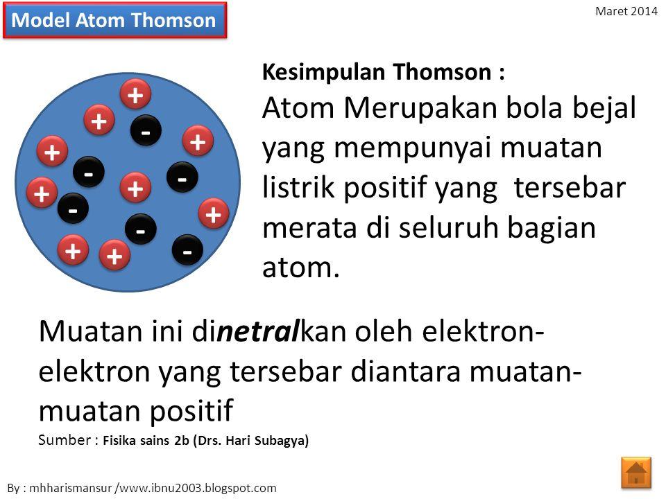 Model Atom Thomson + + + + + + + + + + + + + + + + + + - - - - - - - - - - - - Kesimpulan Thomson : Atom Merupakan bola bejal yang mempunyai muatan listrik positif yang tersebar merata di seluruh bagian atom.